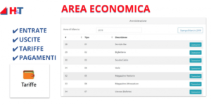 Gestione società calcio - Area Economica