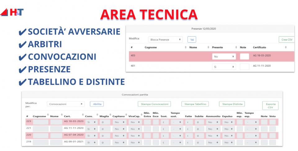 Gestione società calcio - Area Tecnica