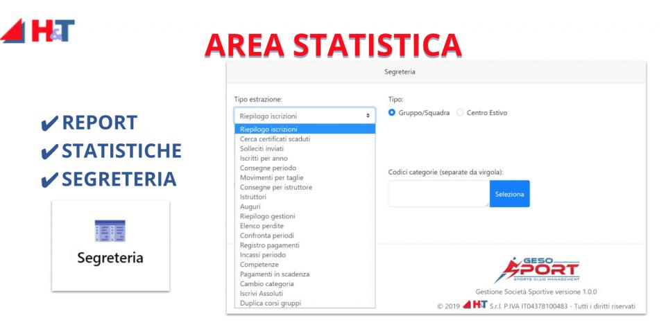 gestione società calcio - Area statistica